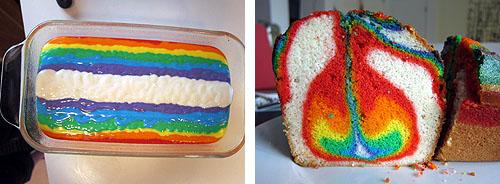 cross section of a rainbow cake